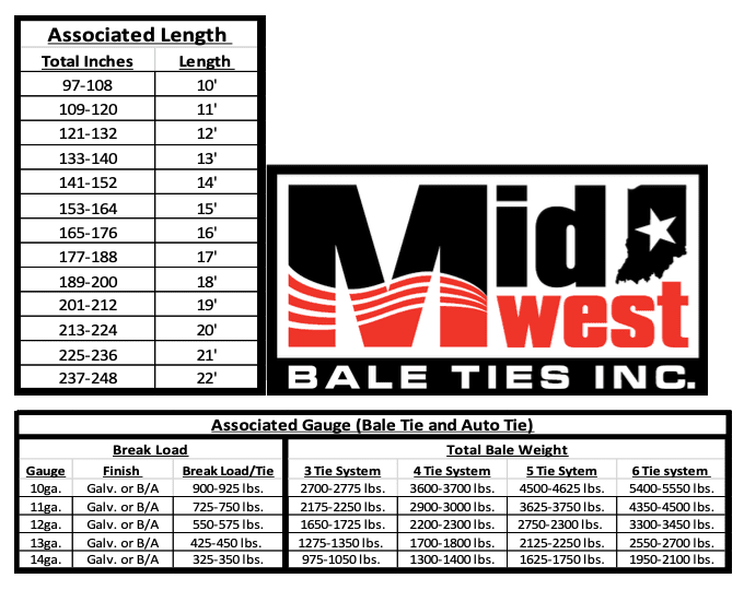 bale ties sizing sheet